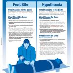 frostbite first aid