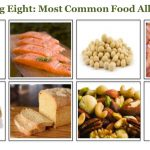 food allergies rashes