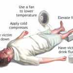 heatstroke first aid