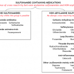 sulfa allergy reaction