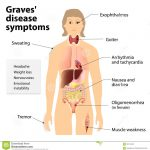 grovers disease contagious